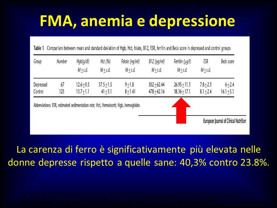 M.SUTTI FMA, anemia e depressione M Vahdat Shariatpanaahi et al., The relationship between depression and serum ferritin level, European Journal of Cl