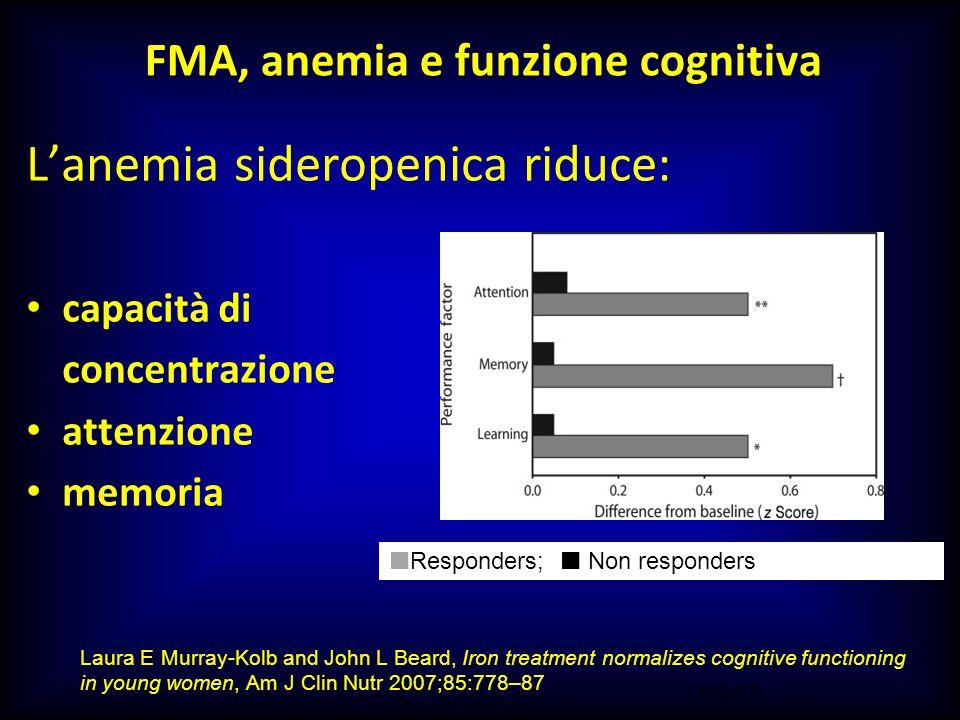 M.SUTTI FMA, anemia e funzione cognitiva Lanemia sideropenica riduce: capacità di concentrazione attenzione memoria Laura E Murray-Kolb and John L Bea