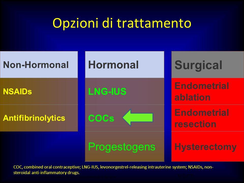 M.SUTTI Opzioni di trattamento COC, combined oral contraceptive; LNG-IUS, levonorgestrel-releasing intrauterine system; NSAIDs, non- steroidal anti-in