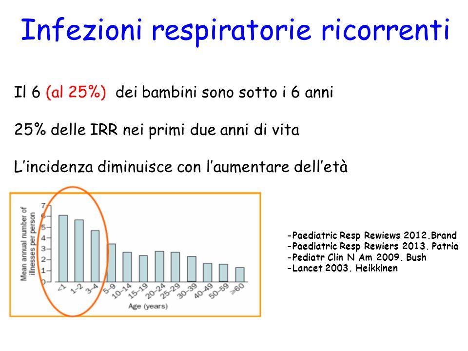 Infezioni respiratorie ricorrenti Il 6 (al 25%) dei bambini sono sotto i 6 anni 25% delle IRR nei primi due anni di vita Lincidenza diminuisce con lau