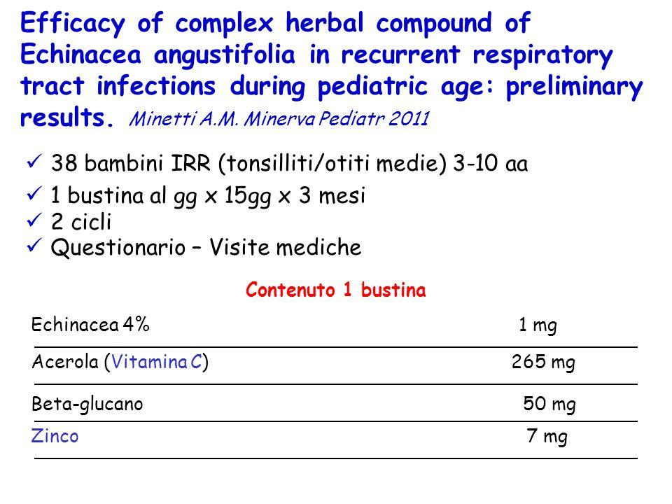 Echinacea 4% 1 mg Contenuto 1 bustina Acerola (Vitamina C) 265 mg Beta-glucano 50 mg Zinco 7 mg 38 bambini IRR (tonsilliti/otiti medie) 3-10 aa 1 bust