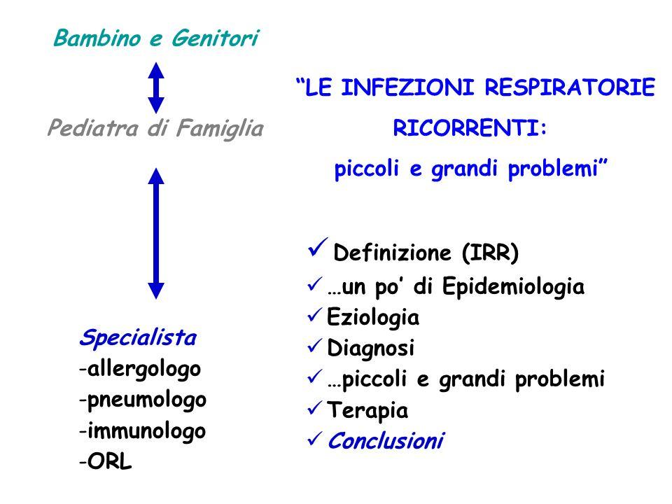 Pediatra di Famiglia Specialista -allergologo -pneumologo -immunologo -ORL Bambino e Genitori Definizione (IRR) …un po di Epidemiologia Eziologia Diag