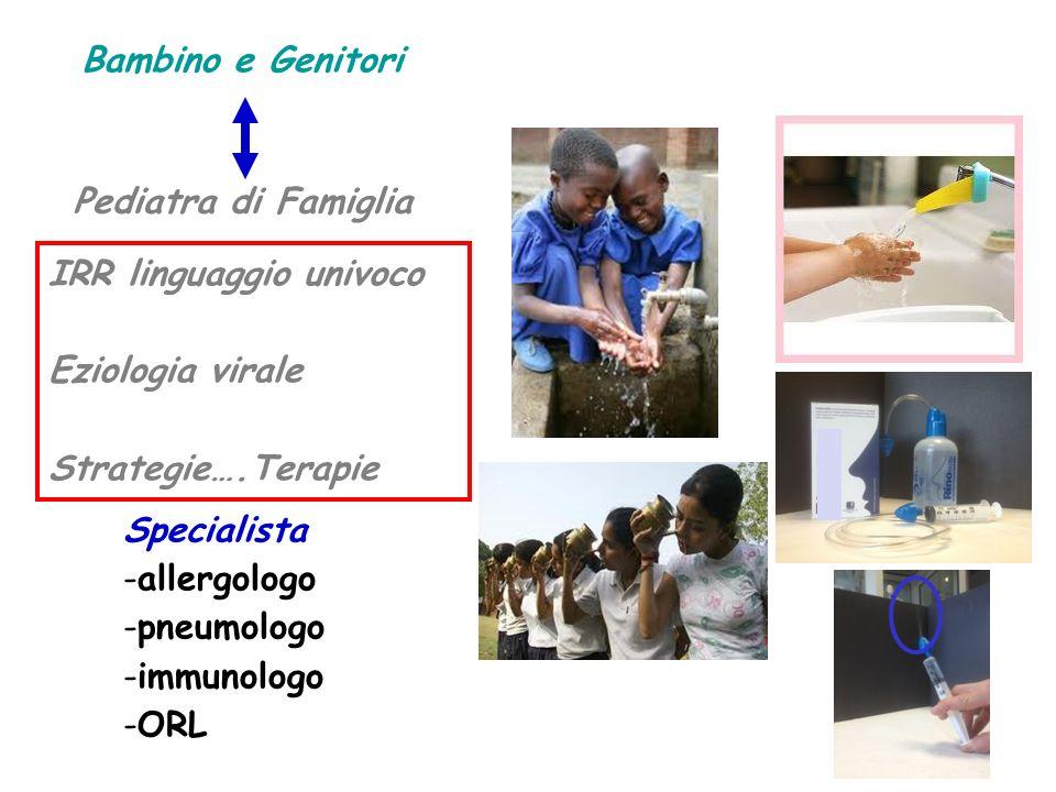 Pediatra di Famiglia Specialista -allergologo -pneumologo -immunologo -ORL Bambino e Genitori IRR linguaggio univoco Eziologia virale Strategie….Terap