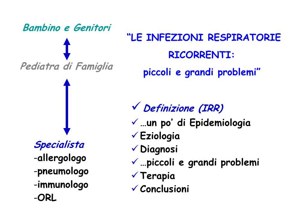 Infezioni respiratorie ricorrenti Tonsillite, otite, faringite 1 Punteggio Bronchite, polmonite 2 Visita medica 1 Durata (giorni) 3, 3-6, >6 1, 2, 3 Terapia no, sintomatica, antibiotici 0, 1, 2 Giorni di assenza 0, 0-3, > 3 0, 1, 2 Numero di episodi 1, 2, >2 1, 2, 3 Punteggio > 30 in sei mesi significativo per IRR STRUMENTO DI PRATICA CLINICA QUOTIDIANA La durata degli episodi Numero di visite Pediatriche La terapia, la comunità Score De Martino-Vierucci