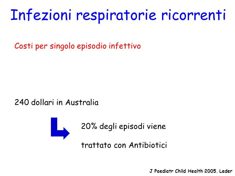 Infezioni respiratorie ricorrenti Costi per singolo episodio infettivo 167,7 Eur in Francia 151 Eur in Italia 240 dollari in Australia 20% degli episo