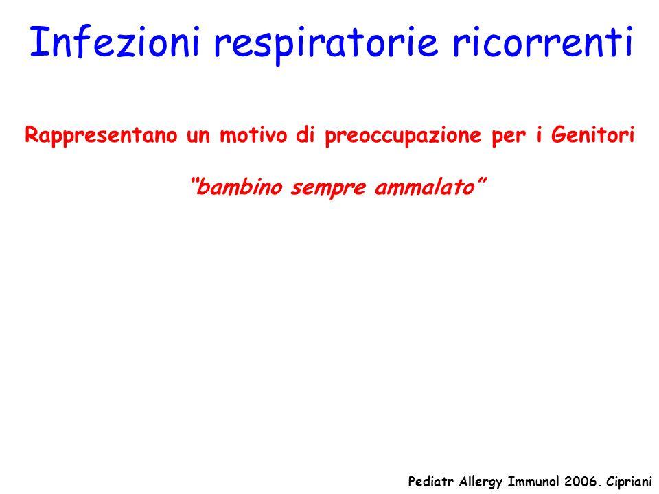 Infezioni respiratorie ricorrenti Rappresentano un motivo di preoccupazione per i Genitori bambino sempre ammalato Pediatr Allergy Immunol 2006. Cipri