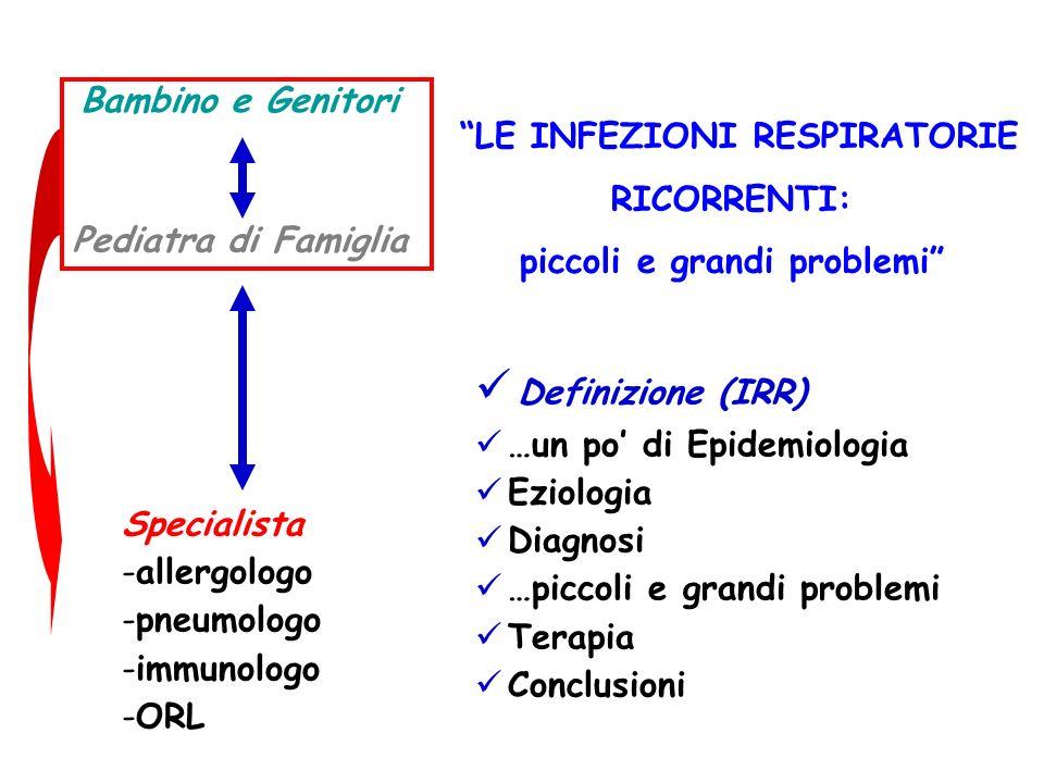 Infezioni respiratorie ricorrenti Costi per singolo episodio infettivo 167,7 Eur in Francia 151 Eur in Italia 240 dollari in Australia 35% degli episodi viene trattato con Antibiotici Regione Veneto Pediatr Allergy Immunol 2006.