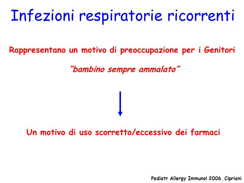 Infezioni respiratorie ricorrenti Un motivo di uso scorretto/eccessivo dei farmaci Rappresentano un motivo di preoccupazione per i Genitori bambino se