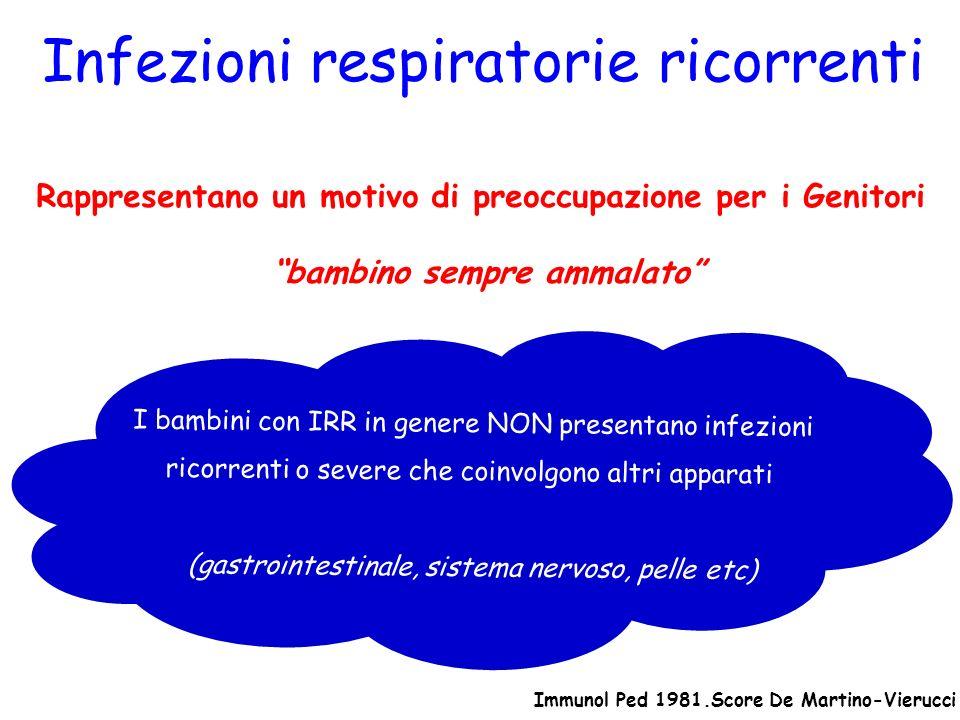 Infezioni respiratorie ricorrenti Un motivo di uso eccessivo/scorretto dei farmaci Rappresentano un motivo di preoccupazione per i Genitori bambino se