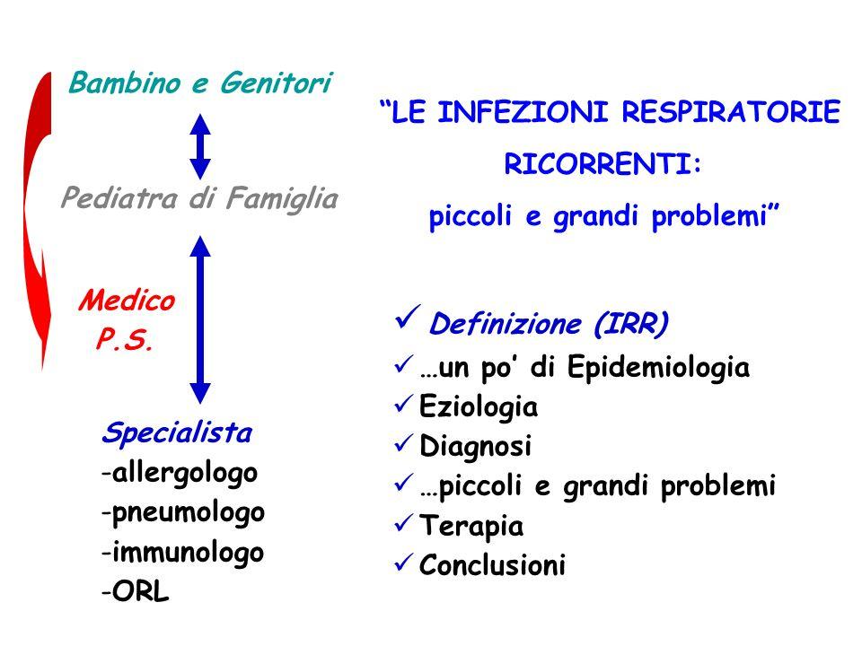 Definizione (IRR) …un po di Epidemiologia Eziologia Diagnosi …piccoli e grandi problemi Terapia Conclusioni LE INFEZIONI RESPIRATORIE RICORRENTI: picc