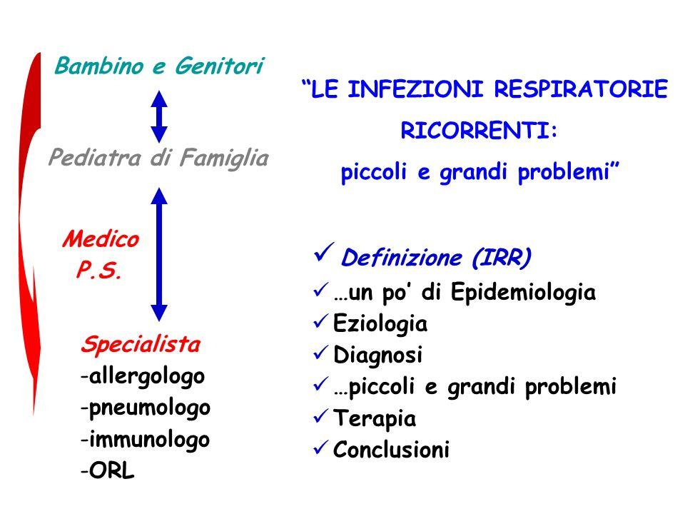 Infezioni respiratorie ricorrenti Il 6 (al 25%) dei bambini sono sotto i 6 anni 25% delle IRR nei primi due anni di vita Lincidenza diminuisce con laumentare delletà -Paediatric Resp Rewiews 2012.Brand -Paediatric Resp Rewiers 2013.