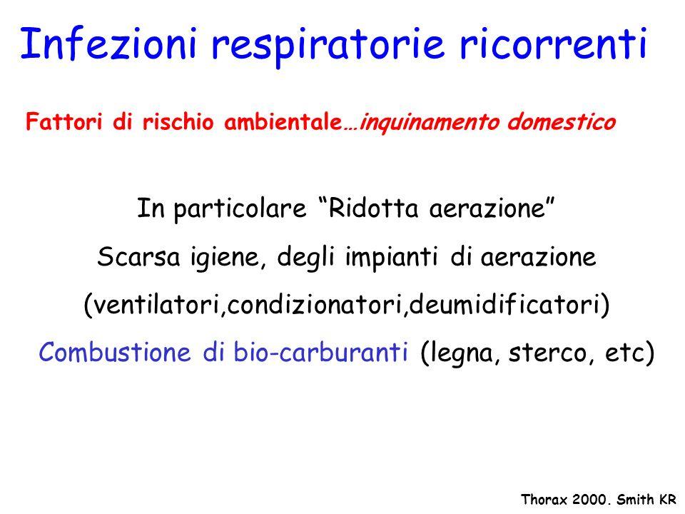 Infezioni respiratorie ricorrenti Fattori di rischio ambientale…inquinamento domestico In particolare Ridotta aerazione Scarsa igiene, degli impianti