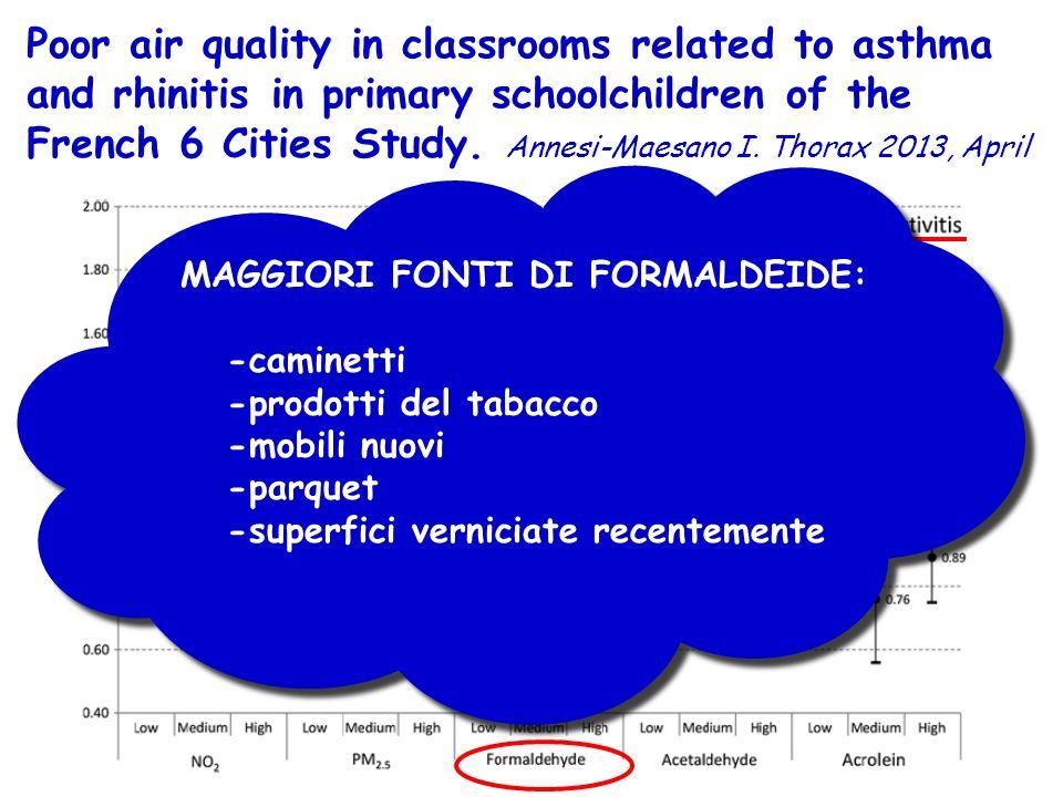 MAGGIORI FONTI DI FORMALDEIDE: -caminetti -prodotti del tabacco -mobili nuovi -parquet -superfici verniciate recentemente