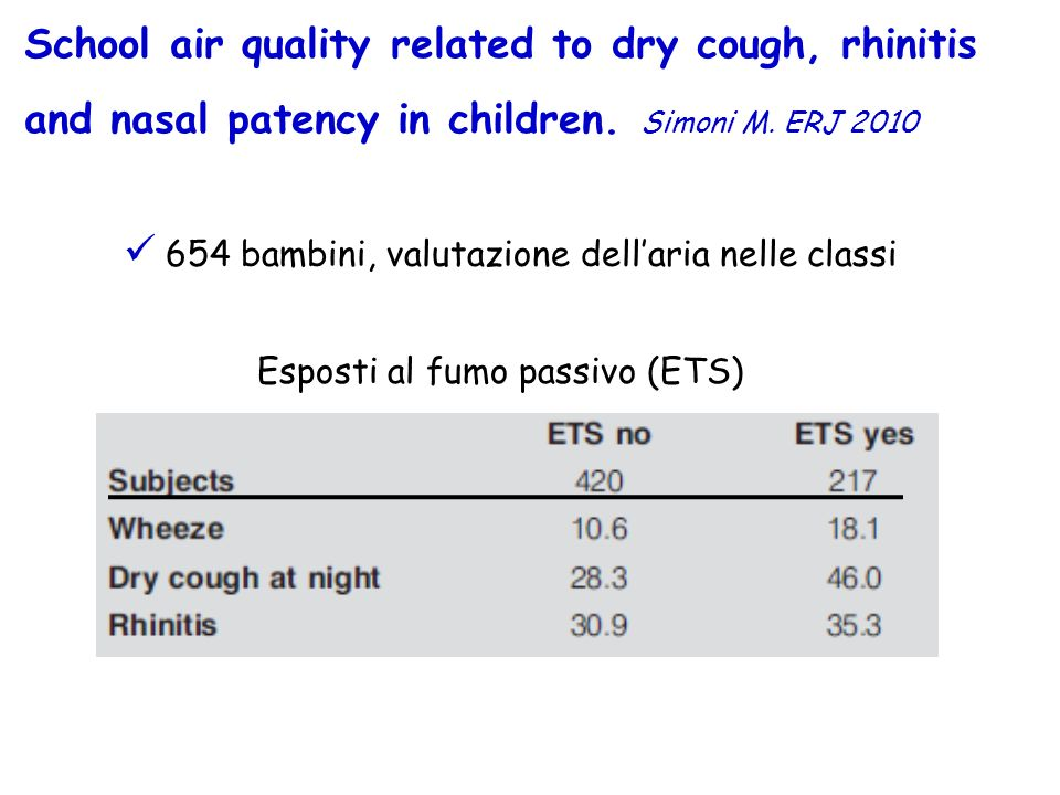 Esposti al fumo passivo (ETS) School air quality related to dry cough, rhinitis and nasal patency in children.