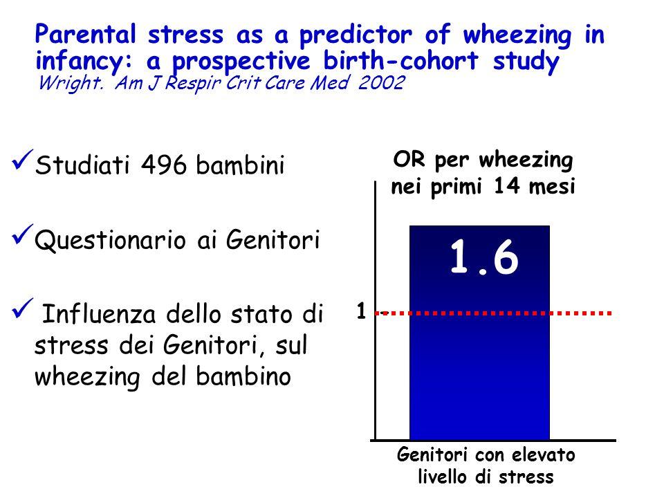 Studiati 496 bambini Questionario ai Genitori Influenza dello stato di stress dei Genitori, sul wheezing del bambino Genitori con elevato livello di s