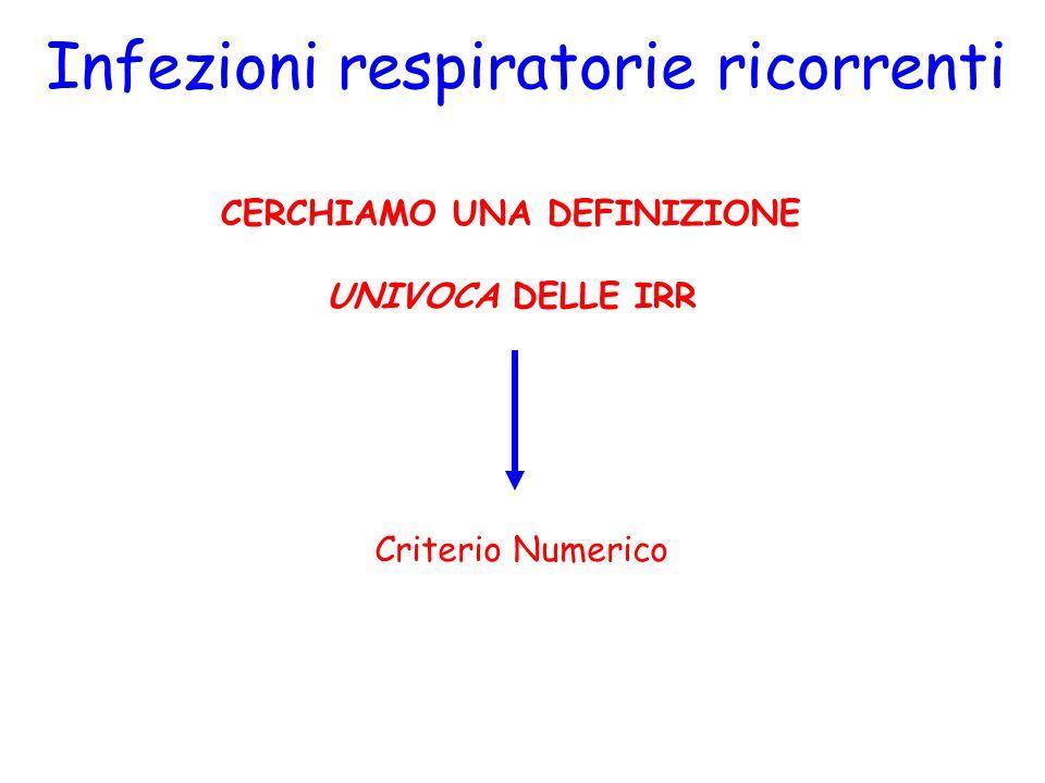 IN LETTERATURA NON ESISTE UNA DEFINIZIONE UNIVOCA DELLE IRR Criterio Numerico diventa il parametro Ottimale Pediatric Allergy Immunol 2007.