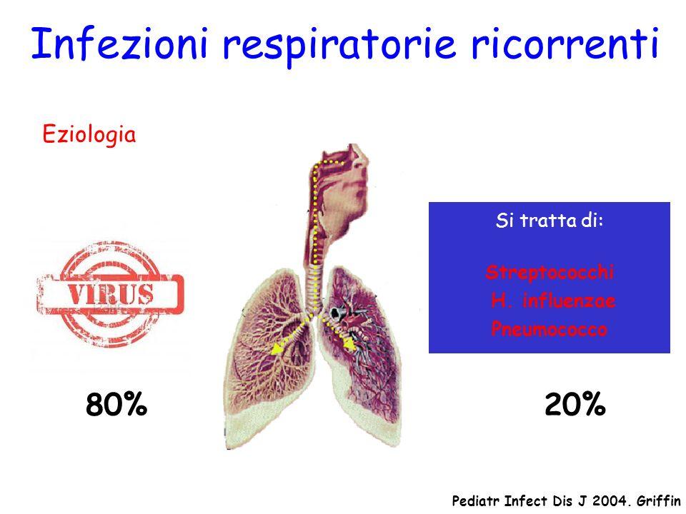 Eziologia 80% Infezioni respiratorie ricorrenti 20% Pediatr Infect Dis J 2004. Griffin Si tratta di: Streptococchi H. influenzae Pneumococco
