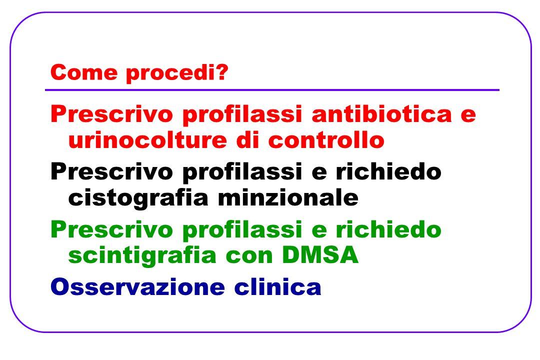 Come procedi? Prescrivo profilassi antibiotica e urinocolture di controllo Prescrivo profilassi e richiedo cistografia minzionale Prescrivo profilassi
