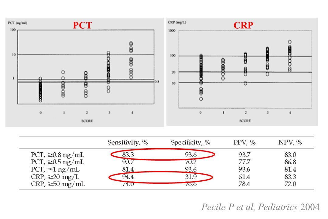 Pecile P et al, Pediatrics 2004 PCTCRP