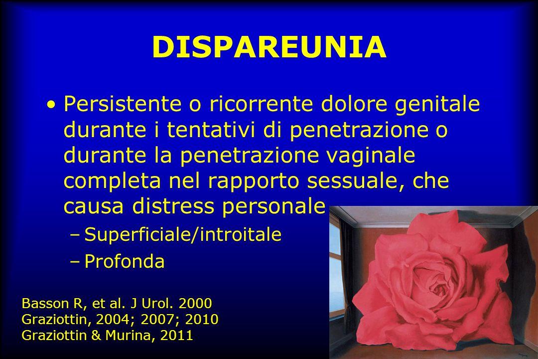 VAGINISMO Persistente o ricorrente difficoltà della donna ad accettare la penetrazione vaginale del pene, di un dito o di un oggetto.