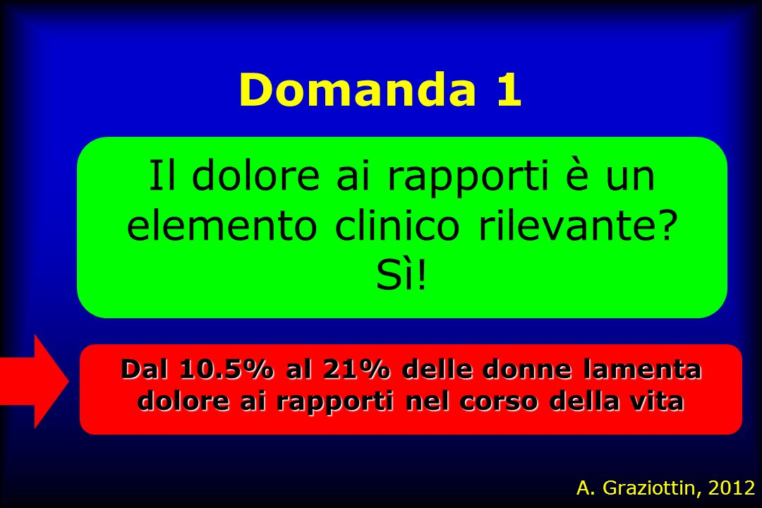 Parte 3. Aspetti clinici nelle sindromi dolorose genito-urinarie e sessuali A.Graziottin, 2012