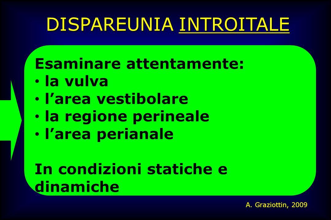 Vestibolite Vulvare: eritema vestibolare & contrazione muscolare A.Graziottin, 2009