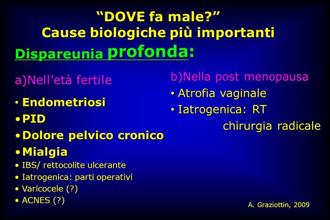 Domanda 5 Anamnesi ed esame obiettivo accurati sono essenziali per la diagnosi A.Graziottin, 2012 A che cosa si deve pensare in primis in caso di dispareunia profonda?