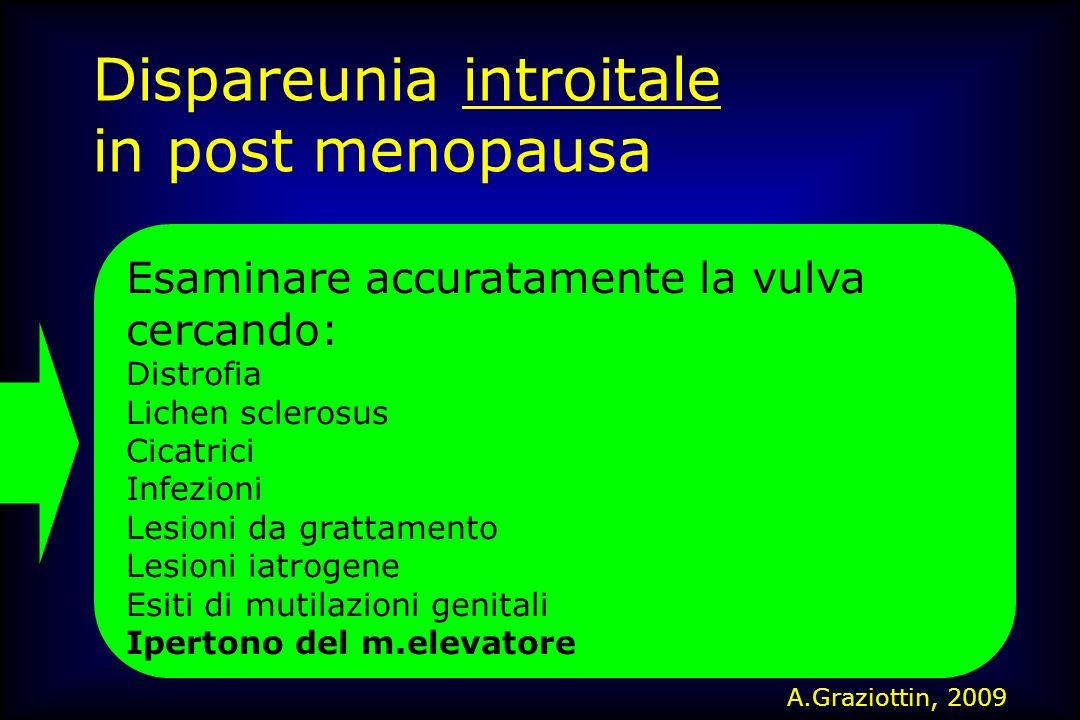 Domanda 6 Lesame obiettivo accurato è essenziale per la diagnosi A.Graziottin, 2012 La dispareunia introitale postmenopausale è esclusivamente in comorbilità con la secchezza vaginale .