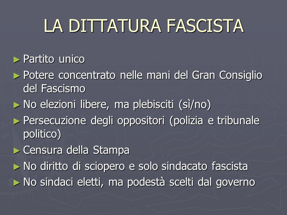 LA DITTATURA FASCISTA Partito unico Partito unico Potere concentrato nelle mani del Gran Consiglio del Fascismo Potere concentrato nelle mani del Gran