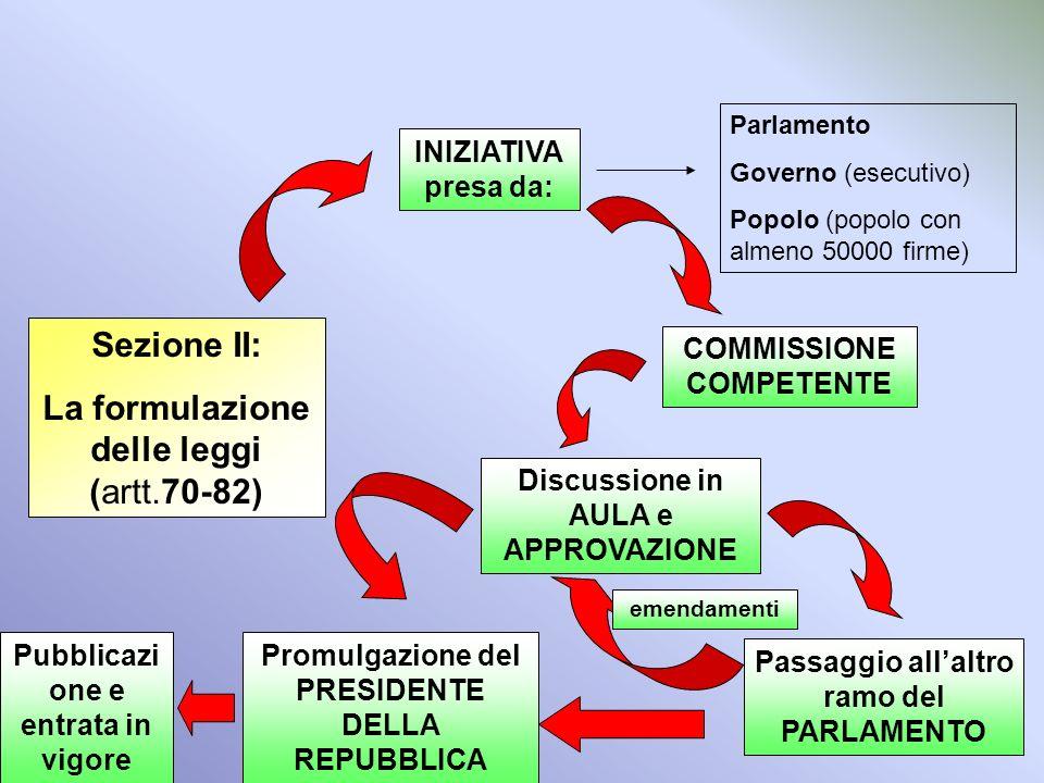 SISTEMI ELETTORALI: il sistema italiano (PORCELLUM) Sistema misto (proporzionale/maggioritario) Differente per Camera e Senato Complicato (astruso…) P