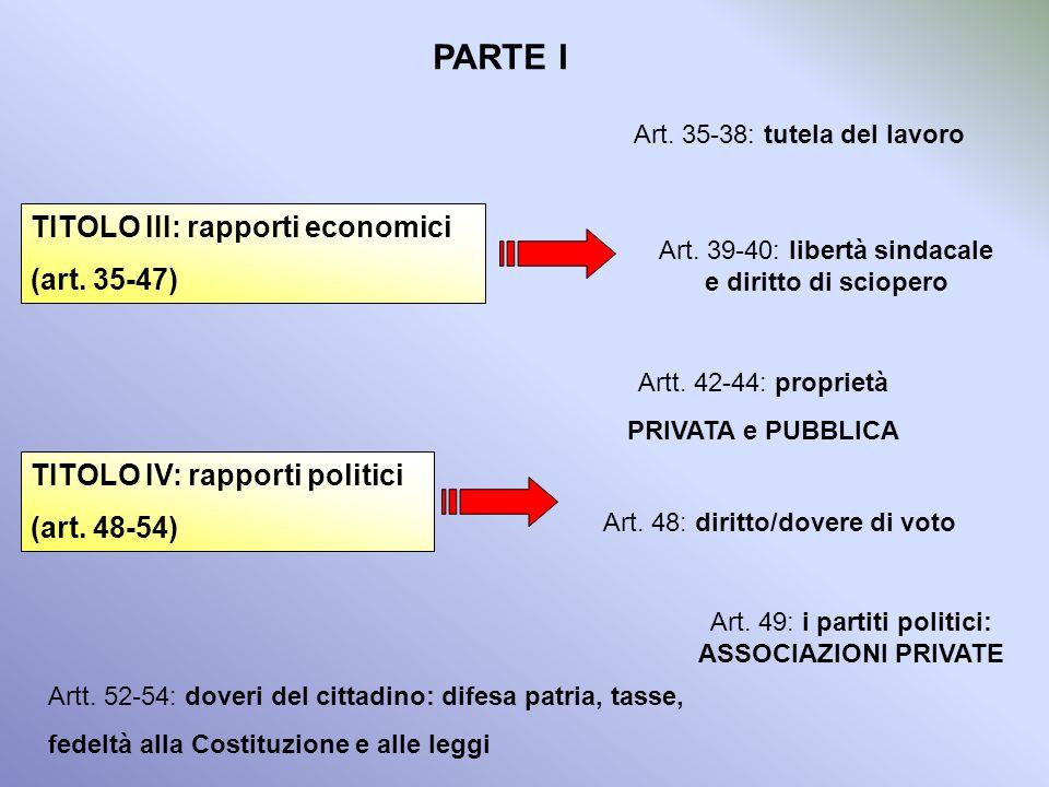DIRITTI E DOVERI DEI CITTADINI (articoli 13-54) PARTE I TITOLO I: rapporti civili (art. 13-28) TITOLO II: rapporti etico-sociali (art. 29-34) LIBERTA