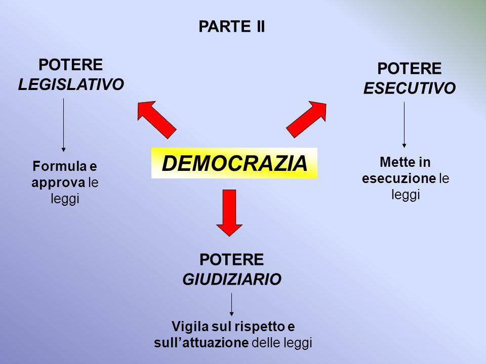 TITOLO III: rapporti economici (art. 35-47) TITOLO IV: rapporti politici (art. 48-54) PARTE I Art. 35-38: tutela del lavoro Art. 48: diritto/dovere di