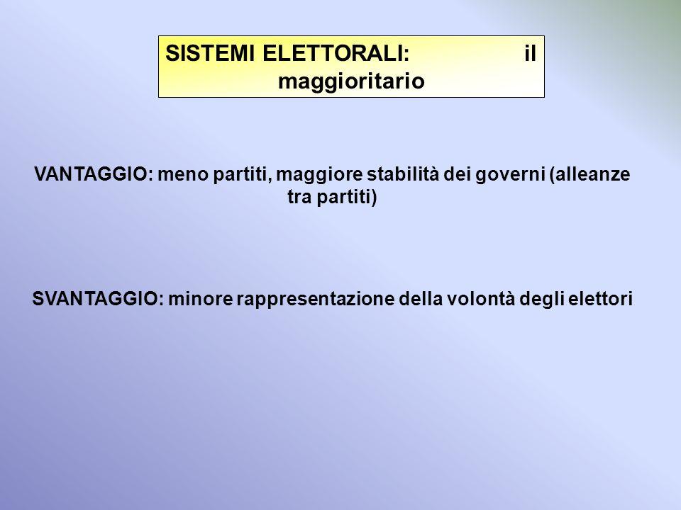 SISTEMI ELETTORALI: il maggioritario 18% voti31% voti27% voti24% voti NON ELETTOELETTONON ELETTO Suddivisione in collegi elettorali, in cui i partiti
