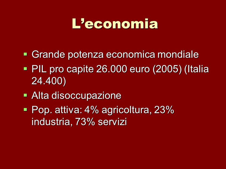 Leconomia Grande potenza economica mondiale Grande potenza economica mondiale PIL pro capite 26.000 euro (2005) (Italia 24.400) PIL pro capite 26.000