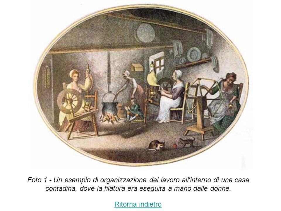 Foto 1 - Un esempio di organizzazione del lavoro all'interno di una casa contadina, dove la filatura era eseguita a mano dalle donne. Ritorna indietro