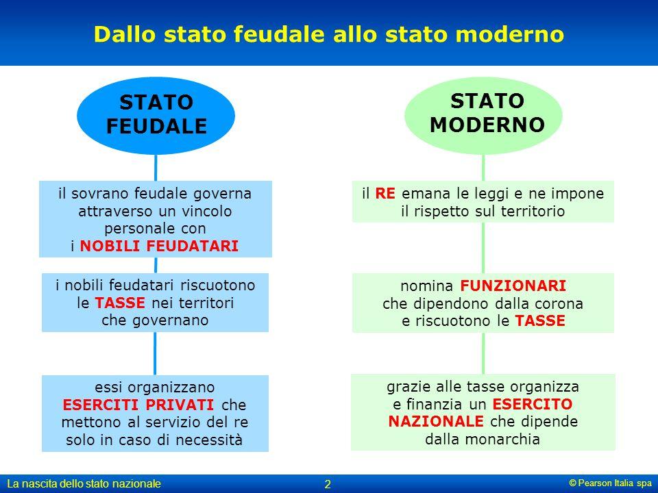 © Pearson Italia spa La nascita dello stato nazionale 2 Dallo stato feudale allo stato moderno il RE emana le leggi e ne impone il rispetto sul territ