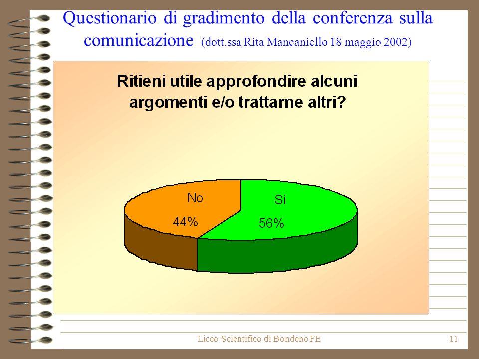 Liceo Scientifico di Bondeno FE11 Questionario di gradimento della conferenza sulla comunicazione (dott.ssa Rita Mancaniello 18 maggio 2002)