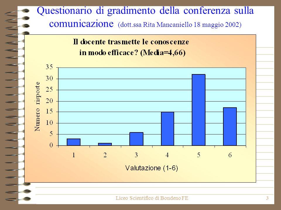 Liceo Scientifico di Bondeno FE3 Questionario di gradimento della conferenza sulla comunicazione (dott.ssa Rita Mancaniello 18 maggio 2002)