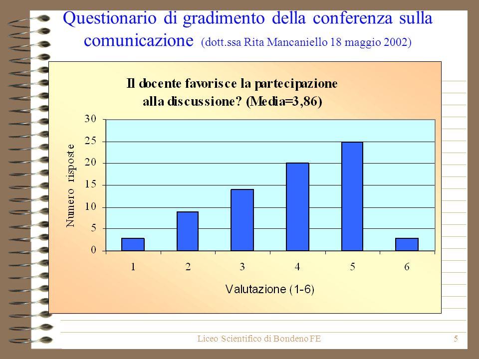 Liceo Scientifico di Bondeno FE5 Questionario di gradimento della conferenza sulla comunicazione (dott.ssa Rita Mancaniello 18 maggio 2002)