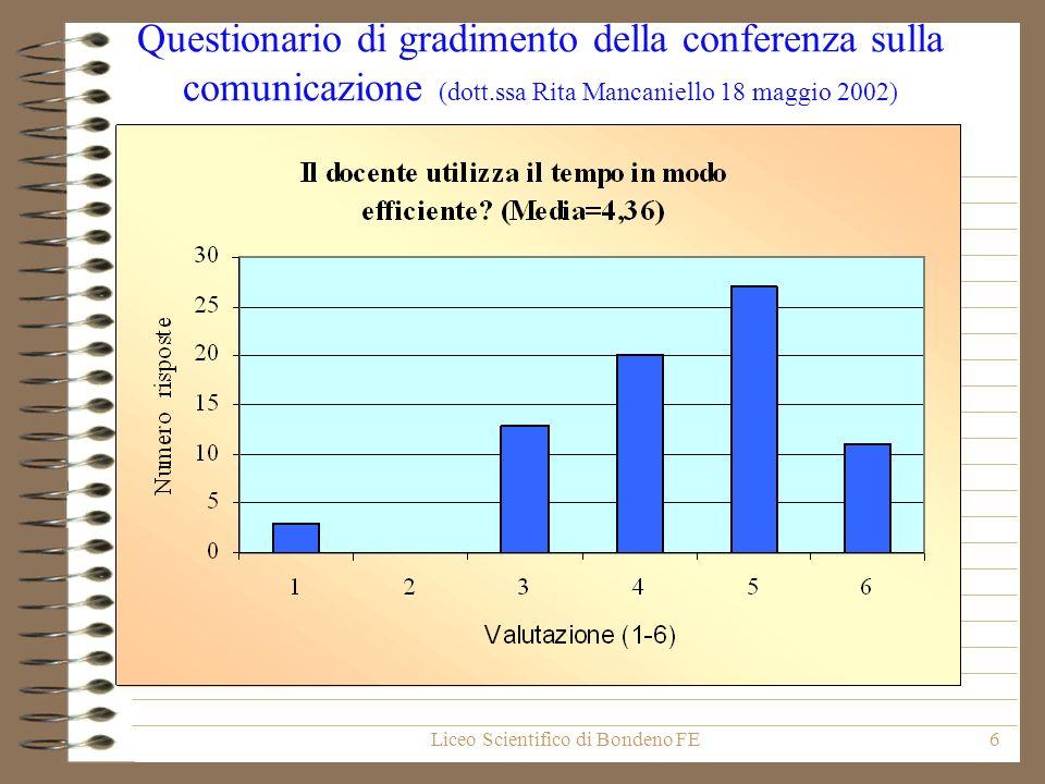 Liceo Scientifico di Bondeno FE6 Questionario di gradimento della conferenza sulla comunicazione (dott.ssa Rita Mancaniello 18 maggio 2002)