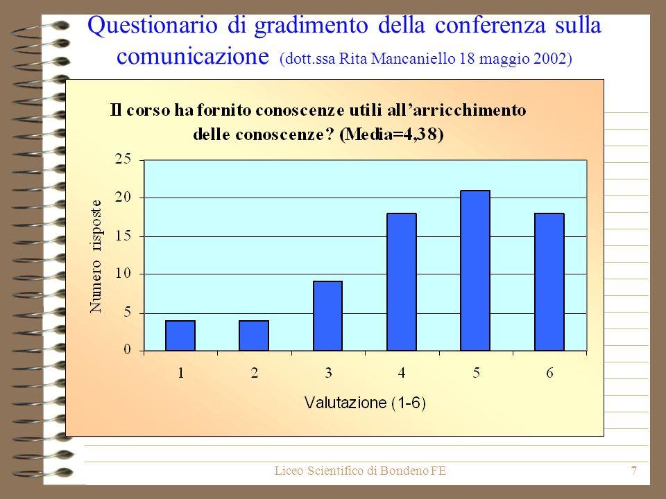Liceo Scientifico di Bondeno FE7 Questionario di gradimento della conferenza sulla comunicazione (dott.ssa Rita Mancaniello 18 maggio 2002)