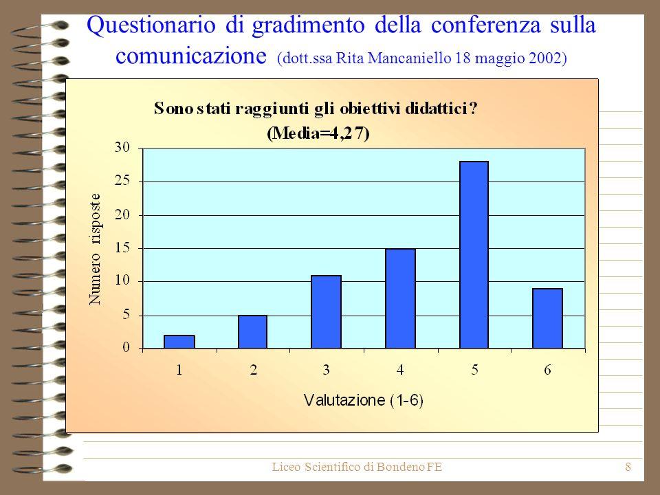 Liceo Scientifico di Bondeno FE8 Questionario di gradimento della conferenza sulla comunicazione (dott.ssa Rita Mancaniello 18 maggio 2002)