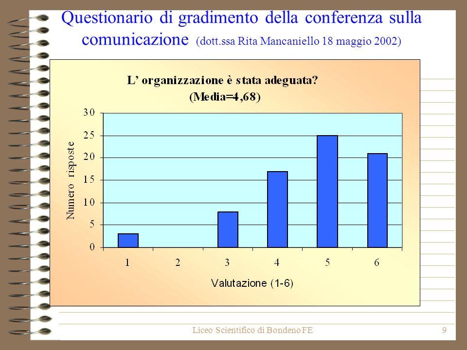Liceo Scientifico di Bondeno FE9 Questionario di gradimento della conferenza sulla comunicazione (dott.ssa Rita Mancaniello 18 maggio 2002)