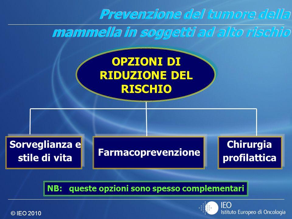 © IEO 2010 Prevenzione del tumore della mammella in soggetti ad alto rischio OPZIONI DI RIDUZIONE DEL RISCHIO Sorveglianza e stile di vita Farmacoprev
