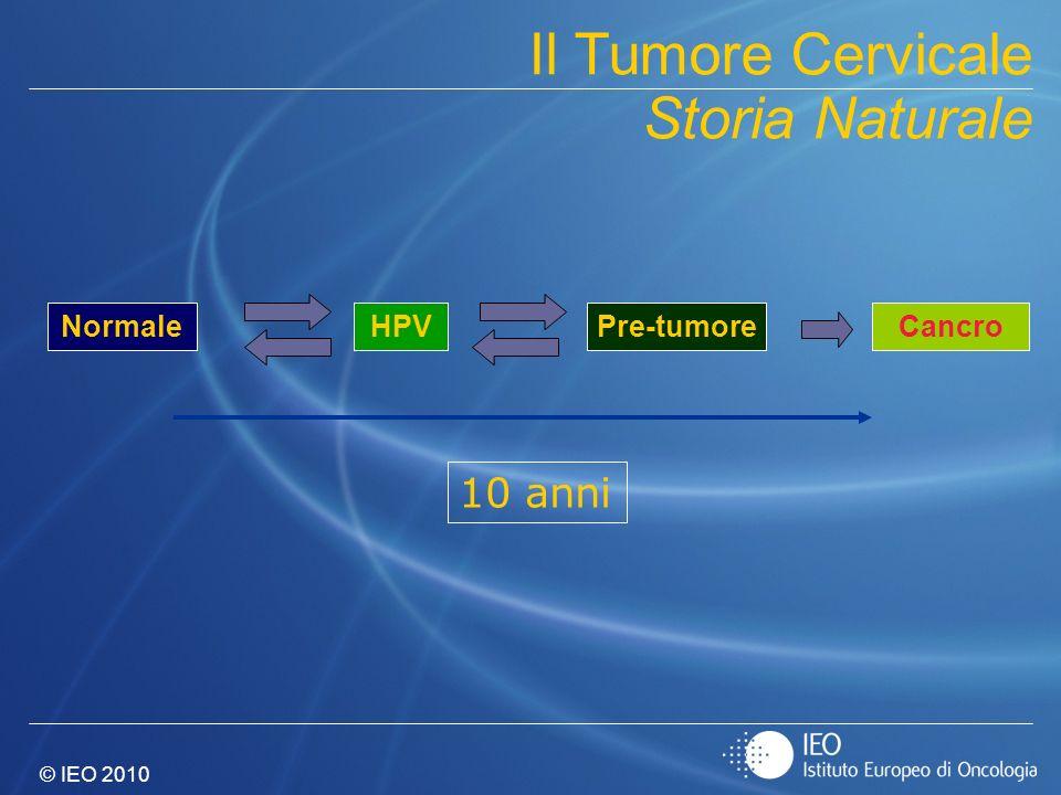© IEO 2010 NormalePre-tumoreCancro HPV 10 anni Il Tumore Cervicale Storia Naturale