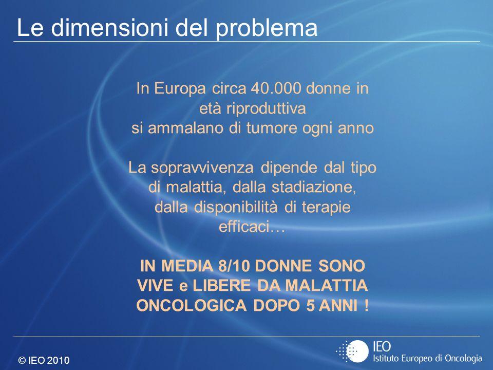 © IEO 2010 Le dimensioni del problema In Europa circa 40.000 donne in età riproduttiva si ammalano di tumore ogni anno La sopravvivenza dipende dal ti