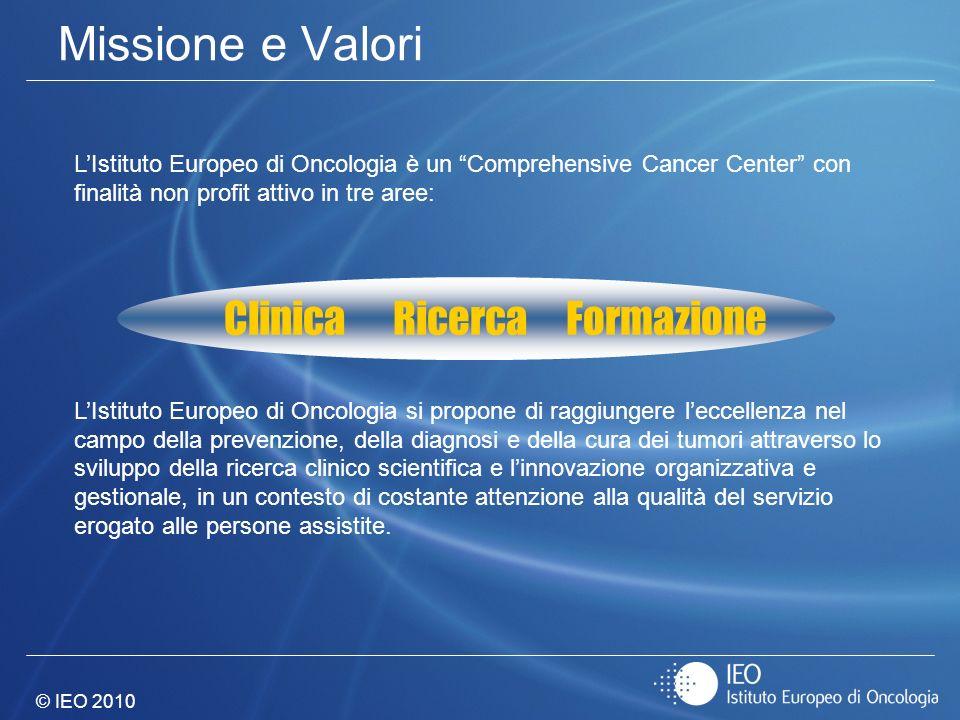 © IEO 2010 Missione e Valori LIstituto Europeo di Oncologia è un Comprehensive Cancer Center con finalità non profit attivo in tre aree: Clinica Ricer