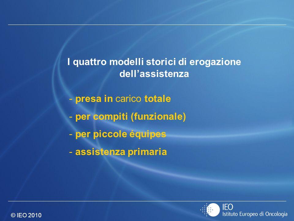 © IEO 2010 I quattro modelli storici di erogazione dellassistenza - presa in carico totale - per compiti (funzionale) - per piccole équipes - assisten