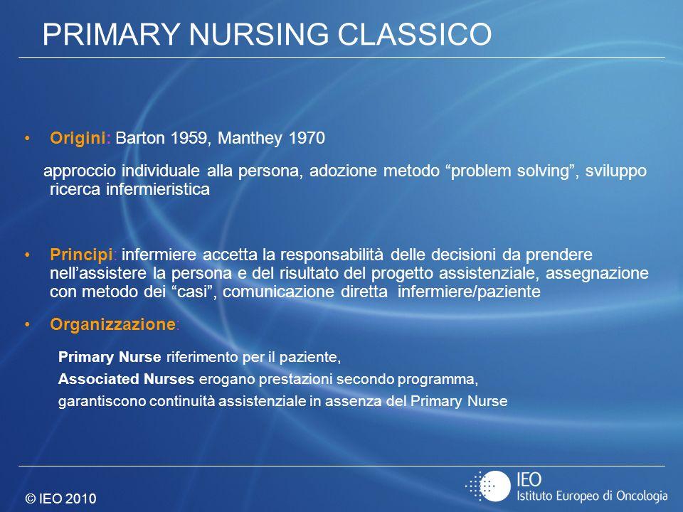 © IEO 2010 PRIMARY NURSING CLASSICO Origini: Barton 1959, Manthey 1970 approccio individuale alla persona, adozione metodo problem solving, sviluppo r