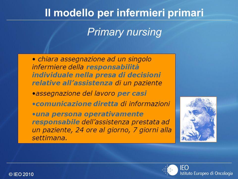 © IEO 2010 Il modello per infermieri primari Primary nursing chiara assegnazione ad un singolo infermiere della responsabilità individuale nella presa